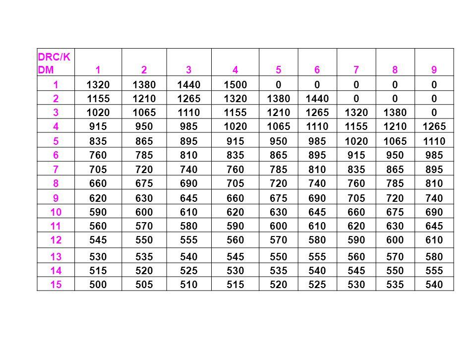 Ek Ödeme: 02.11.2011 tarihli 666 sayılı KHK sayılı kanun hükmünde kararnamenin 1.