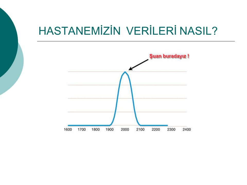 VİP HASTANEMİZİN VERİLERİ Vent.Kul. Or. VİP Hızı 2011 Vent.