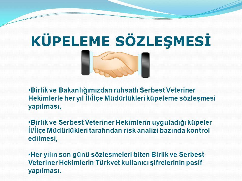 KÜPELEME SÖZLEŞMESİ Birlik ve Bakanlığımızdan ruhsatlı Serbest Veteriner Hekimlerle her yıl İl/İlçe Müdürlükleri küpeleme sözleşmesi yapılması, Birlik