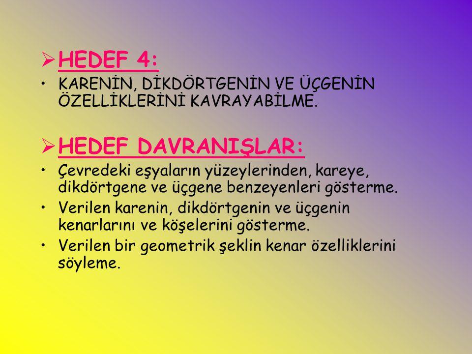  HEDEF 4: KARENİN, DİKDÖRTGENİN VE ÜÇGENİN ÖZELLİKLERİNİ KAVRAYABİLME.