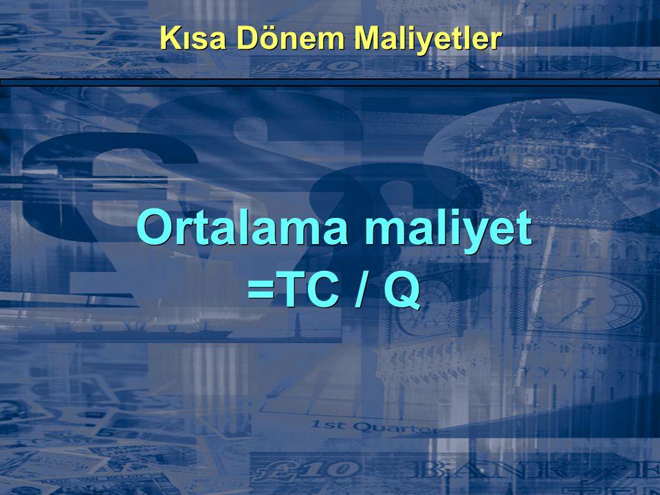 Kısa Dönem Maliyetler Ortalama maliyet =TC / Q Ortalama maliyet =TC / Q