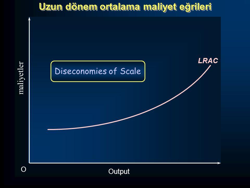 Output O maliyetler Diseconomies of Scale LRAC Uzun dönem ortalama maliyet eğrileri
