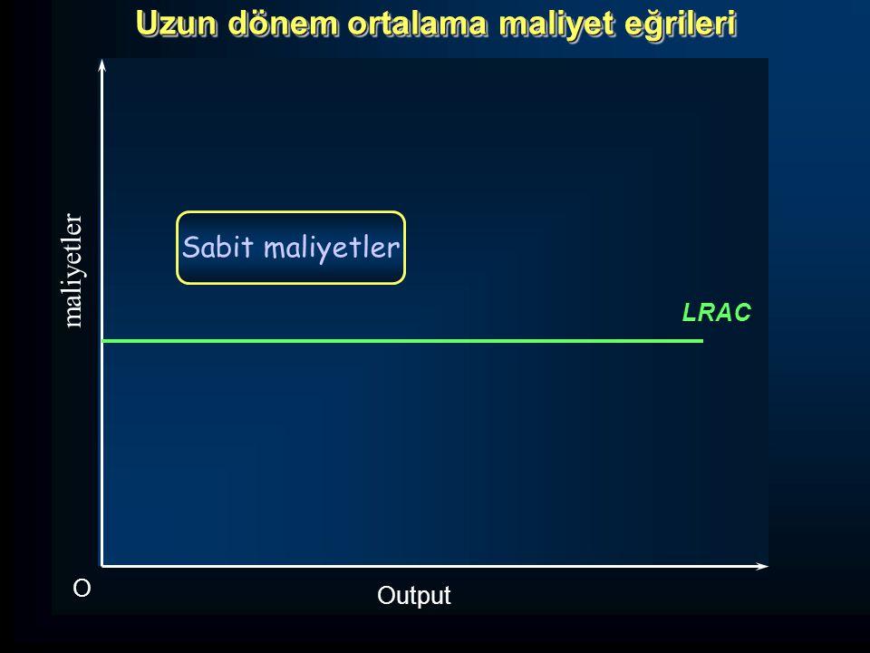 Output O maliyetler LRAC Sabit maliyetler Uzun dönem ortalama maliyet eğrileri
