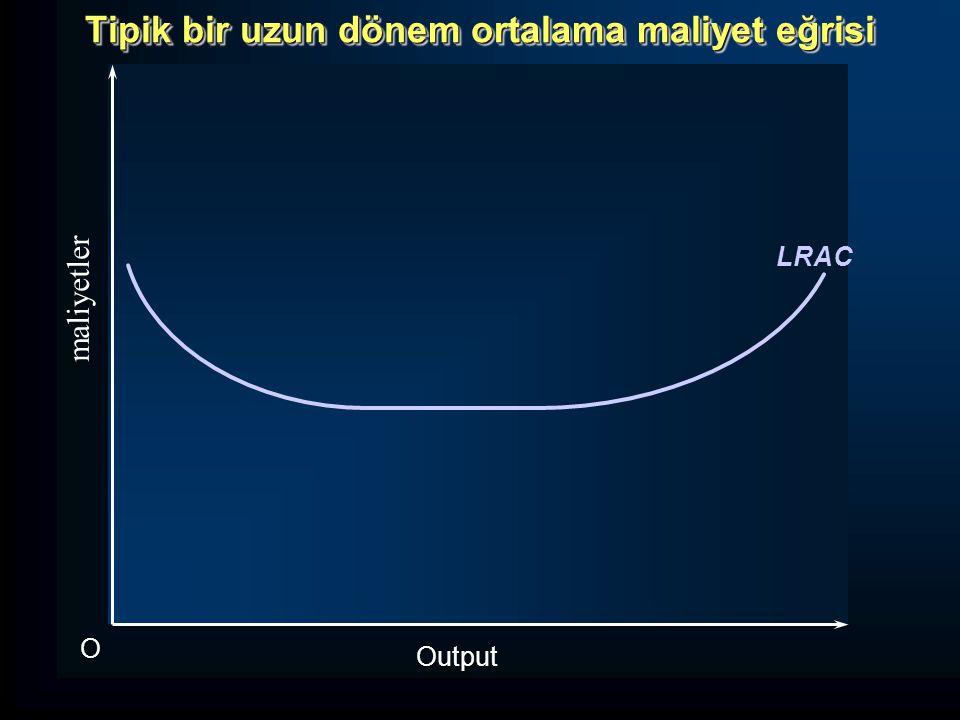 Tipik bir uzun dönem ortalama maliyet eğrisi Output O maliyetler LRAC
