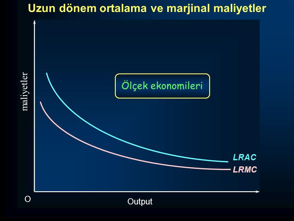Uzun dönem ortalama ve marjinal maliyetler Output O maliyetler LRAC LRMC Ölçek ekonomileri