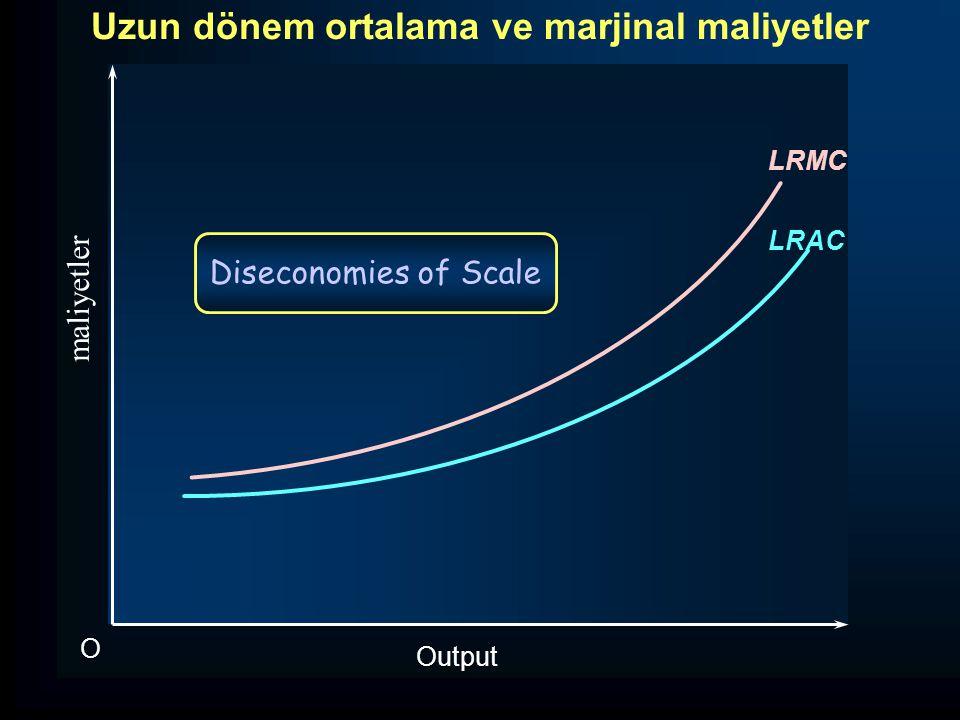Output O maliyetler LRAC LRMC Diseconomies of Scale Uzun dönem ortalama ve marjinal maliyetler