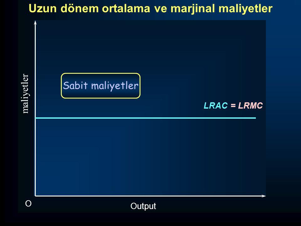 Output O maliyetler LRAC = LRMC Sabit maliyetler Uzun dönem ortalama ve marjinal maliyetler