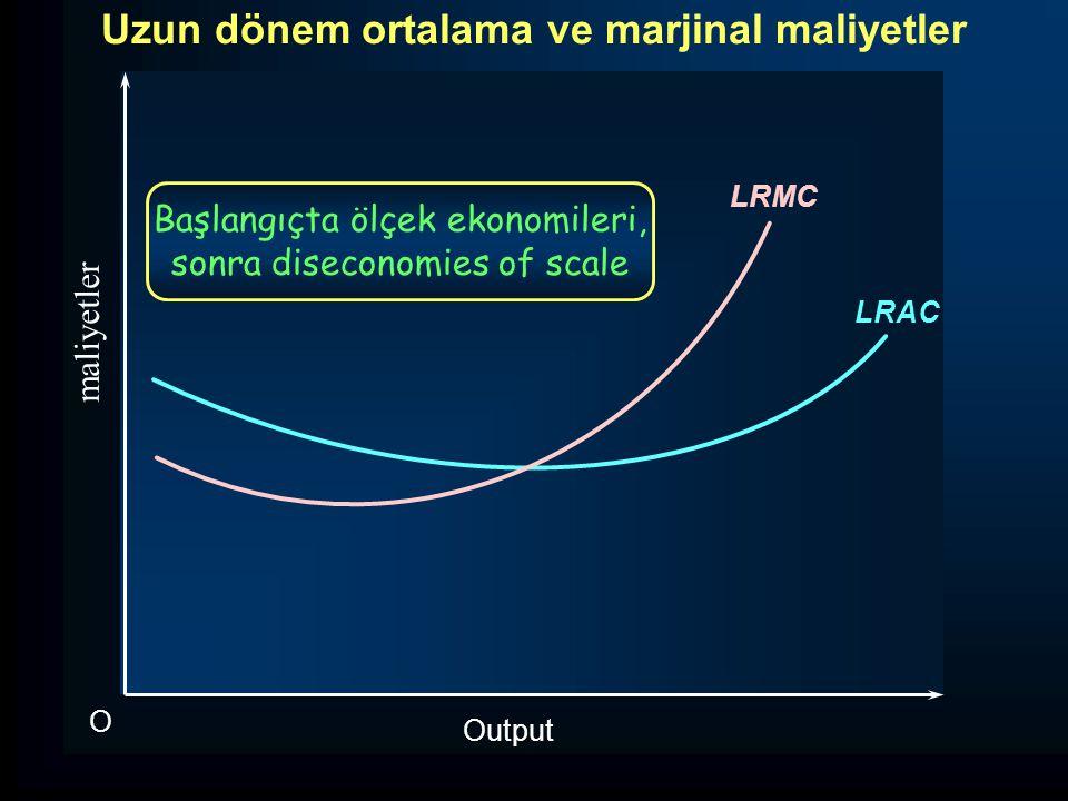 Output O maliyetler LRMC LRAC Başlangıçta ölçek ekonomileri, sonra diseconomies of scale Uzun dönem ortalama ve marjinal maliyetler