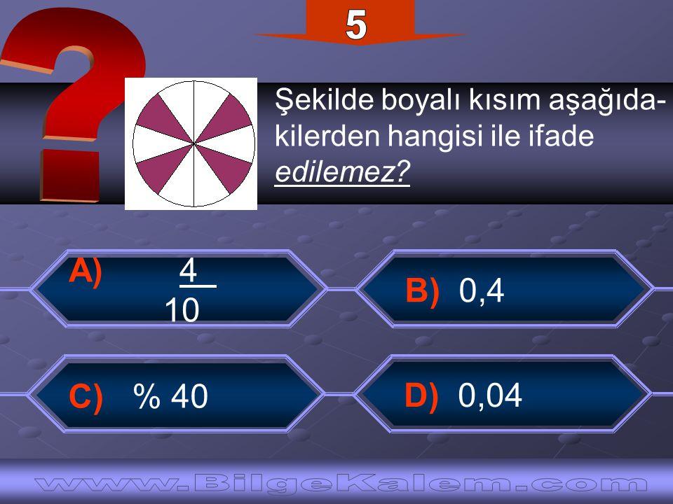 Şekilde boyalı kısım aşağıda- kilerden hangisi ile ifade edilemez? B) 0,4 A) 4 10 D) 0,04 C) % 40