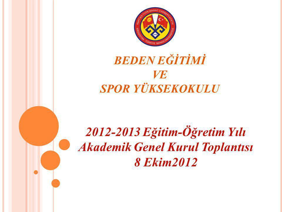 2012-2013 Eğitim-Öğretim Yılı Akademik Genel Kurul Toplantısı 8 Ekim2012 BEDEN EĞİTİMİ VE SPOR YÜKSEKOKULU