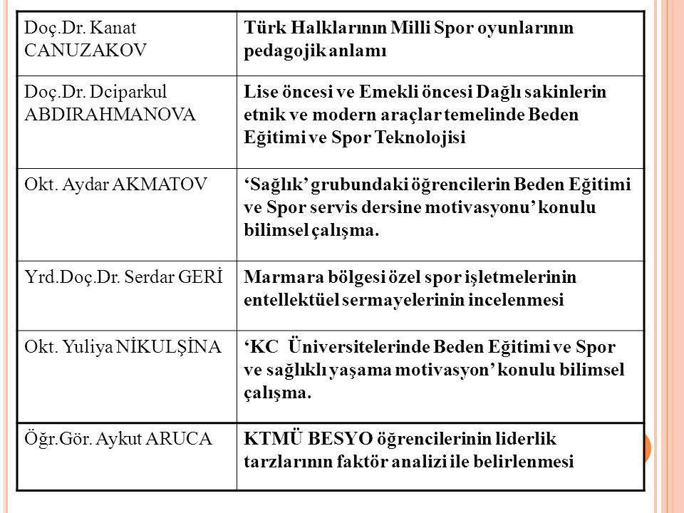Doç.Dr. Kanat CANUZAKOV Türk Halklarının Milli Spor oyunlarının pedagojik anlamı Doç.Dr.