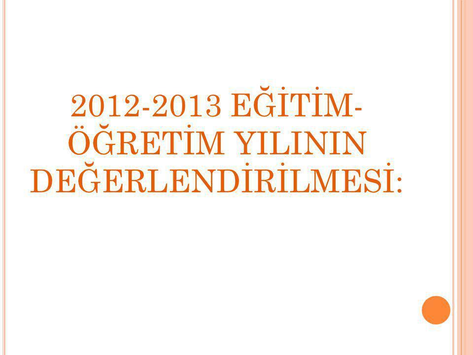 Yüksekokulumuzdan ayrılan öğrencilerin sayısının azaltılması ile ilgili çalışmalar hedeflenmektedir BEDEN EĞİTİMİ VE SPOR YÜKSEKOKULU BEDEN EĞİTİMİ VE SPOR ÖĞRETMENLİĞİ BÖLÜMÜ 2012-2013 EĞİTİM-ÖĞRETİM YILINDA İLİŞKİSİ KESİLEN ÖĞRENCİLER SINIFTOPLA M SAYISI TOPLAM GİDEN SAYISI BÖLÜM DEĞİŞTİRM E MADDE 35 H BENDİ MADDE 35 B BENDİ MADDE 35 2 BENDİ MADDE 35 A BENDİ MADDE 12 K BENDİ VEFAT HAZIRLIK25 13011 (36.7%)3431 2274 (14.8%)22 3155 (33.3%)221 TOPLAM7220 (27.8%)3 (15%)8 (40%)5 (25%)2 (10%)1 (5%) BEDEN EĞİTİMİ VE SPOR YÜKSEKOKULU ANTRENÖRLÜK EĞİTİMİ BÖLÜMÜ 2012-2013 EĞİTİM-ÖĞRETİM YILINDA İLİŞKİSİ KESİLEN ÖĞRENCİLER SINIFTOPLAM SAYISI TOPLAM GİDEN SAYISI BÖLÜM DEĞİŞTİRME MADDE 35 H BENDİ MADDE 35 C BENDİ MADDE 35 A BENDİKALAN HAZIRLIK27 1328(25%)251 2214 (19%)4 3175 (29.4%)41 4103 (30%)21 TOPLAM6020 (33.3%)2 (10%)15 (75%)1 (5%)