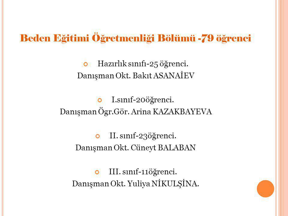 ANTRENÖRLÜK EĞİTİMİ BÖLÜMÜ 69 ÖĞRENCİ.Hazırlık sınıfı-25 öğrenci.