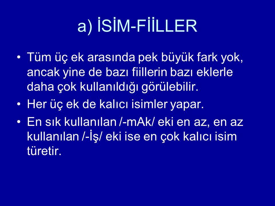 b) SIFAT-FİİLLER ğ) /-r/ İşlek bir ektir.Bunu bir döner sözlük biçiminde tasarlıyordu.