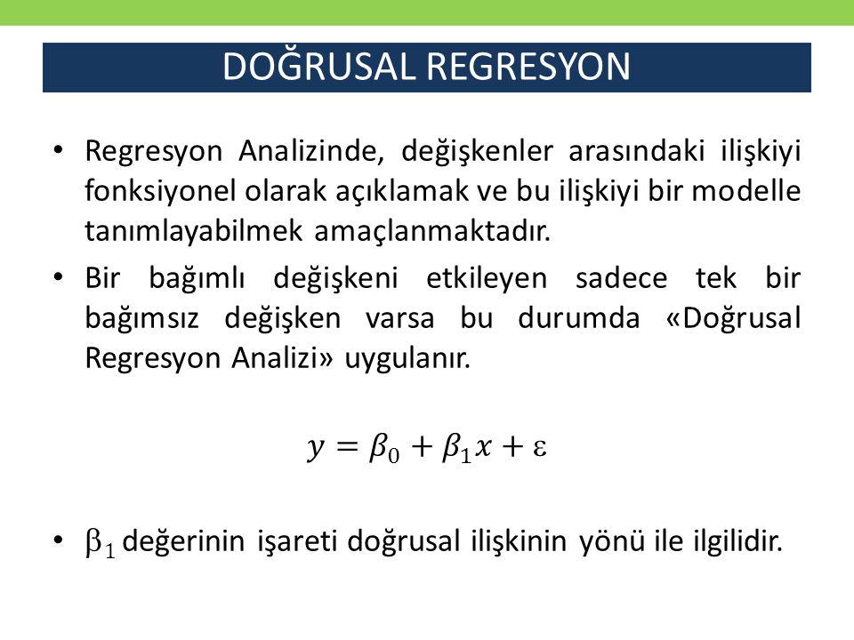 DOĞRUSAL REGRESYON