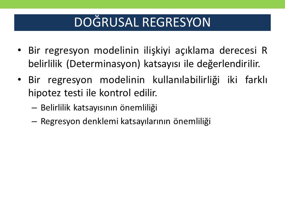 Bir regresyon modelinin ilişkiyi açıklama derecesi R belirlilik (Determinasyon) katsayısı ile değerlendirilir. Bir regresyon modelinin kullanılabilirl