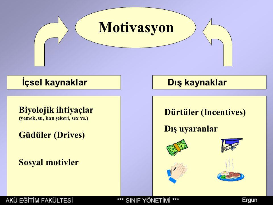 """Motivasyon, """"Kişilerin belirli bir amacı gerçekleştirmek için kendi arzu ve istekleri ile davranmaları"""" Bireyin harekete geçmesi için etkilenmesi ve i"""