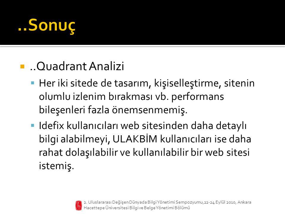 ..Quadrant Analizi  Her iki sitede de tasarım, kişiselleştirme, sitenin olumlu izlenim bırakması vb.