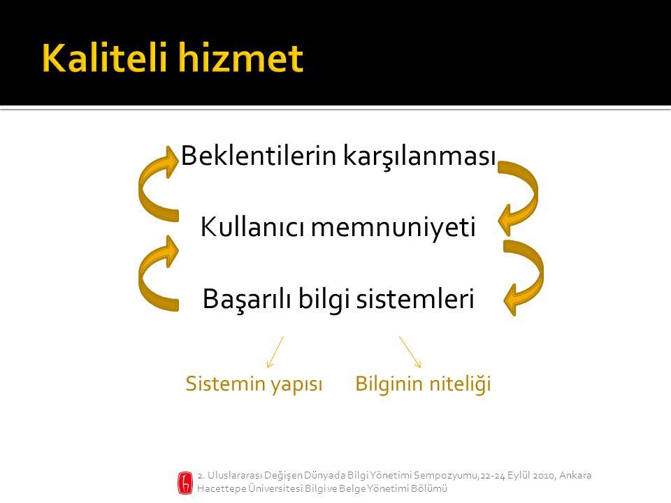 Beklentilerin karşılanması Kullanıcı memnuniyeti Başarılı bilgi sistemleri Sistemin yapısı Bilginin niteliği 2.