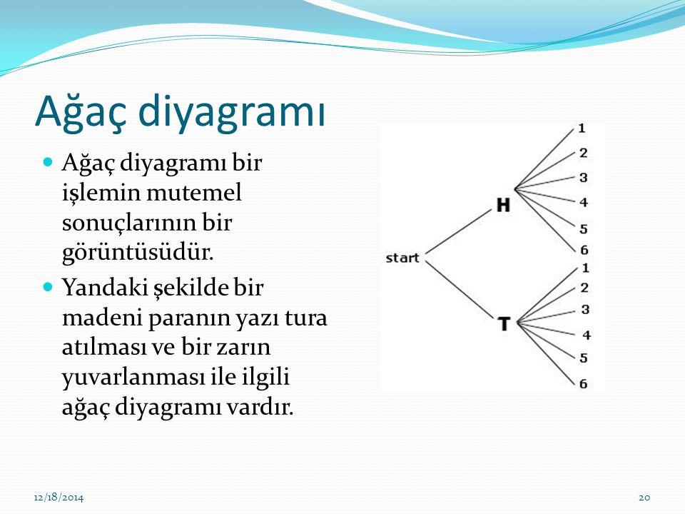 Ağaç diyagramı Ağaç diyagramı bir işlemin mutemel sonuçlarının bir görüntüsüdür. Yandaki şekilde bir madeni paranın yazı tura atılması ve bir zarın yu