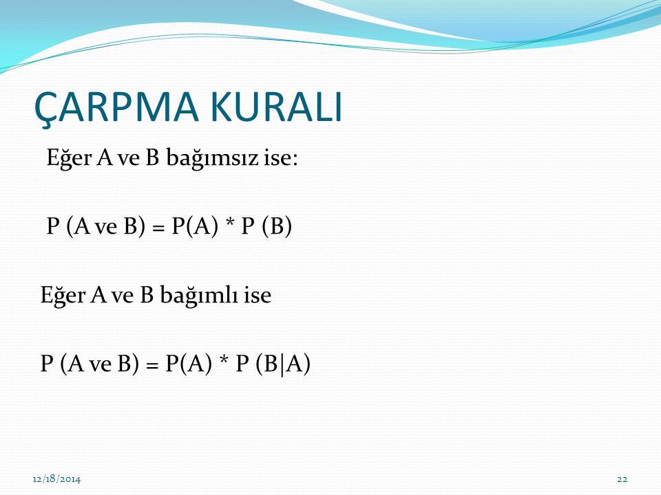 ÇARPMA KURALI Eğer A ve B bağımsız ise: P (A ve B) = P(A) * P (B) Eğer A ve B bağımlı ise P (A ve B) = P(A) * P (B|A) 12/18/201422