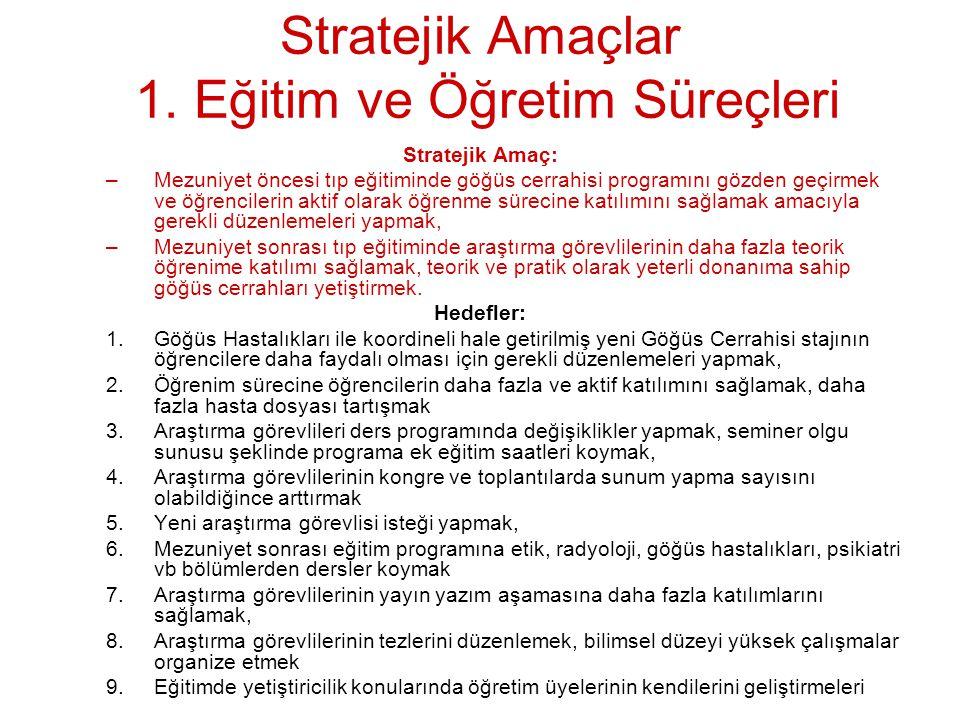 Stratejik Amaçlar 1. Eğitim ve Öğretim Süreçleri Stratejik Amaç: –Mezuniyet öncesi tıp eğitiminde göğüs cerrahisi programını gözden geçirmek ve öğrenc
