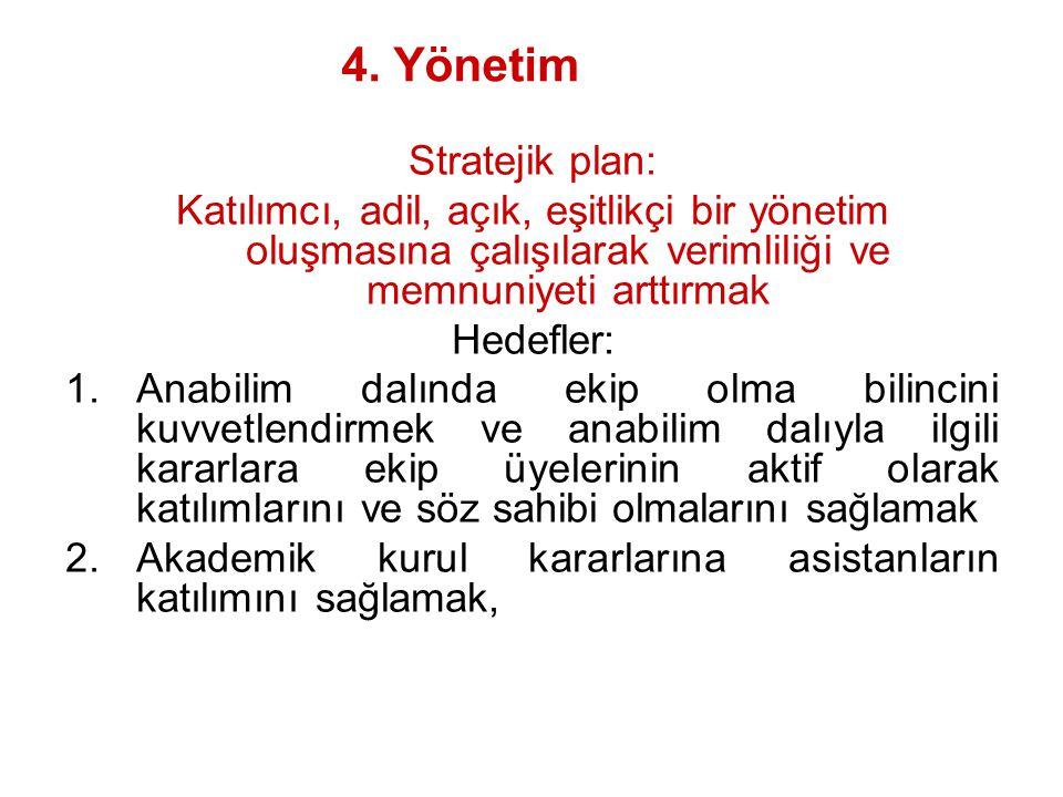 Stratejik plan: Katılımcı, adil, açık, eşitlikçi bir yönetim oluşmasına çalışılarak verimliliği ve memnuniyeti arttırmak Hedefler: 1.Anabilim dalında