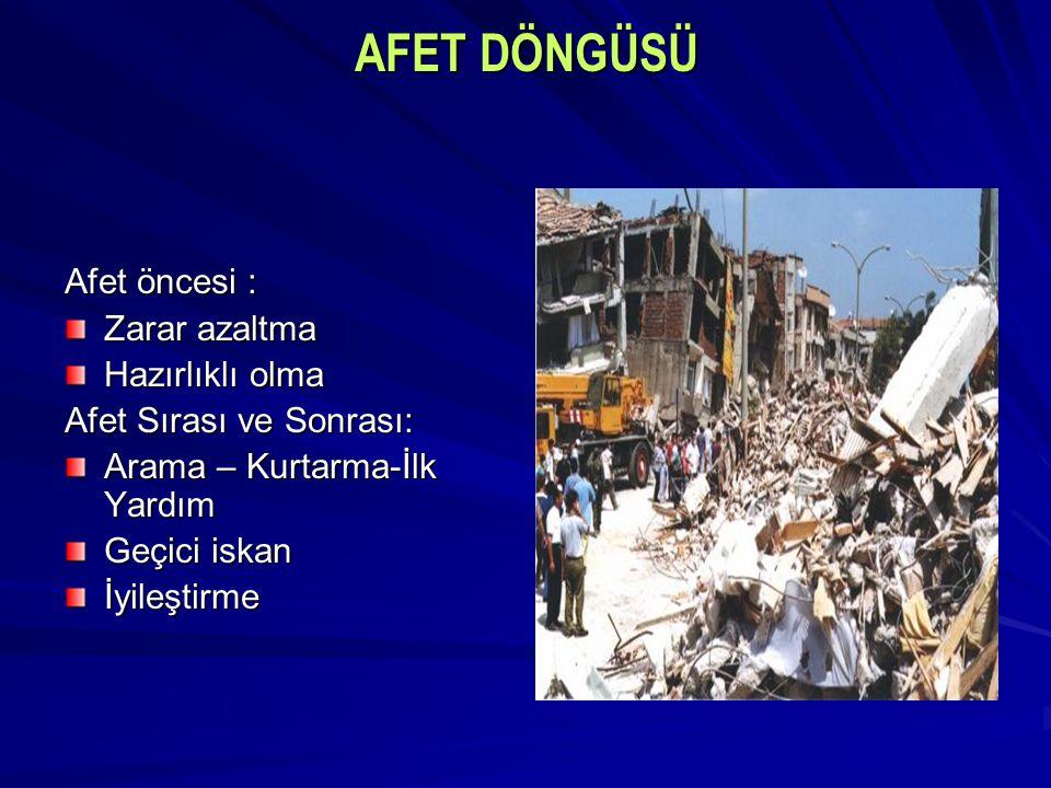 TRAVMAYA BAĞLI GELİŞİM ALANLARI 1.