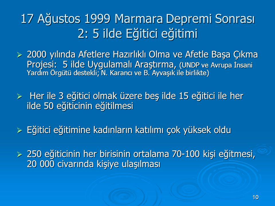 10 17 Ağustos 1999 Marmara Depremi Sonrası 2: 5 ilde Eğitici eğitimi  2000 yılında Afetlere Hazırlıklı Olma ve Afetle Başa Çıkma Projesi: 5 ilde Uygu