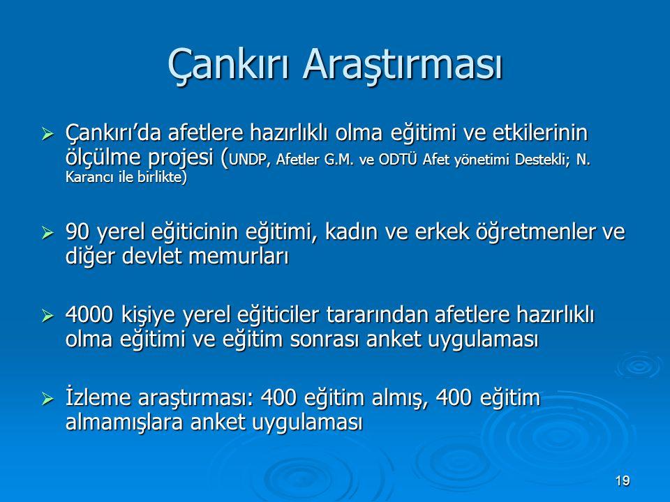 19 Çankırı Araştırması  Çankırı'da afetlere hazırlıklı olma eğitimi ve etkilerinin ölçülme projesi ( UNDP, Afetler G.M. ve ODTÜ Afet yönetimi Destekl