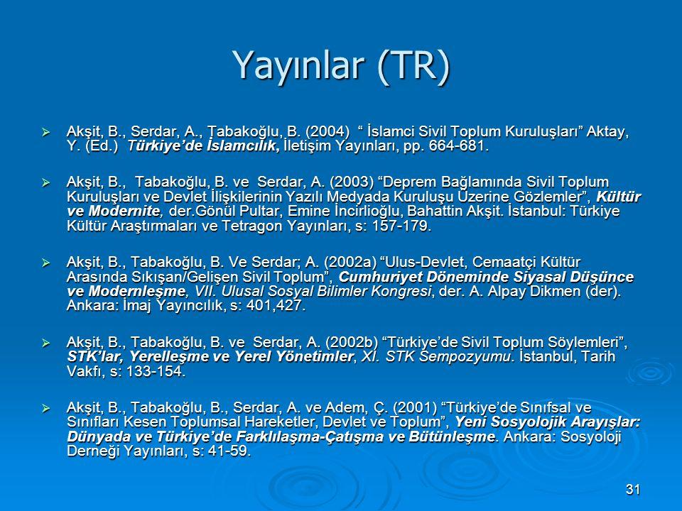 """31 Yayınlar (TR)  Akşit, B., Serdar, A., Tabakoğlu, B. (2004) """" İslamci Sivil Toplum Kuruluşları"""" Aktay, Y. (Ed.) Türkiye'de İslamcılık, İletişim Yay"""
