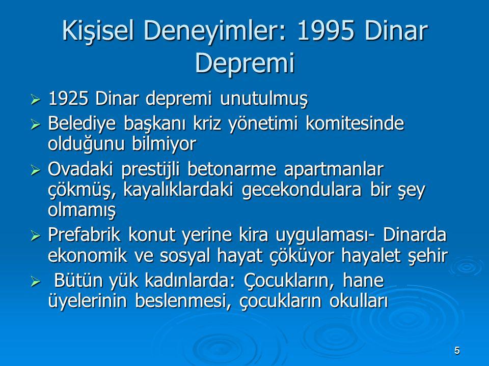 5 Kişisel Deneyimler: 1995 Dinar Depremi  1925 Dinar depremi unutulmuş  Belediye başkanı kriz yönetimi komitesinde olduğunu bilmiyor  Ovadaki prest
