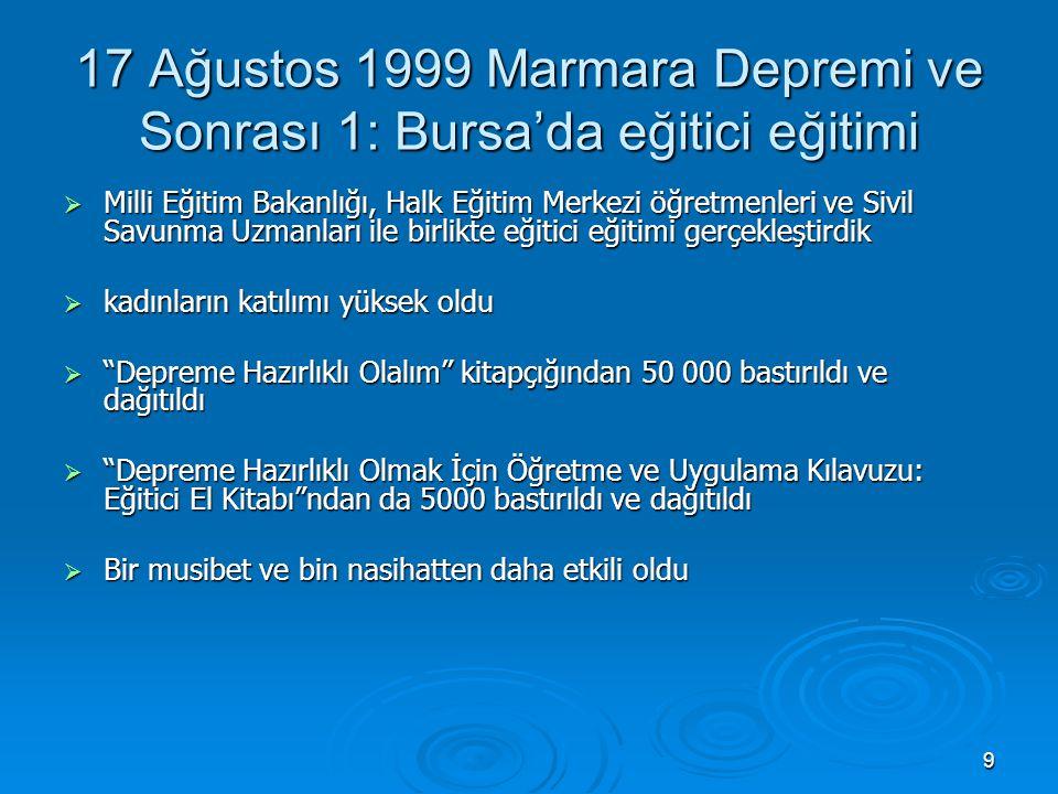 10 17 Ağustos 1999 Marmara Depremi Sonrası 2: 5 ilde Eğitici eğitimi  2000 yılında Afetlere Hazırlıklı Olma ve Afetle Başa Çıkma Projesi: 5 ilde Uygulamalı Araştırma, (UNDP ve Avrupa İnsani Yardım Örgütü destekli; N.