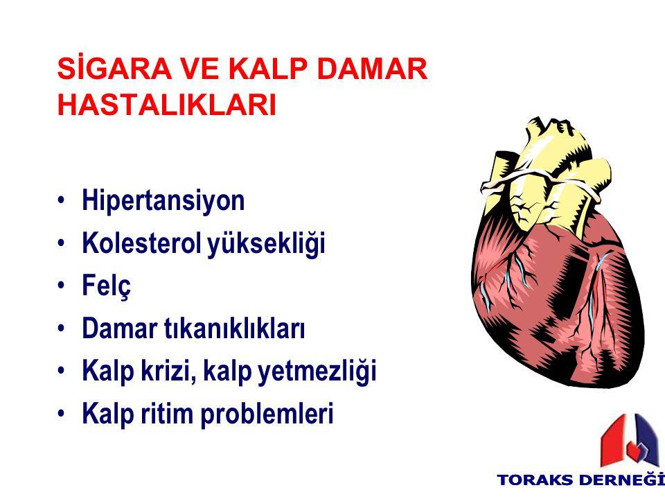 SİGARA VE KALP DAMAR HASTALIKLARI Hipertansiyon Kolesterol yüksekliği Felç Damar tıkanıklıkları Kalp krizi, kalp yetmezliği Kalp ritim problemleri