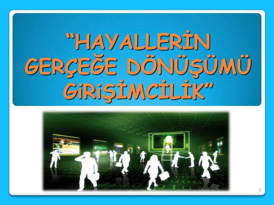 """""""HAYALLERİN GERÇEĞE DÖNÜŞÜMÜ GiRiŞİMCİLİK"""" 1"""