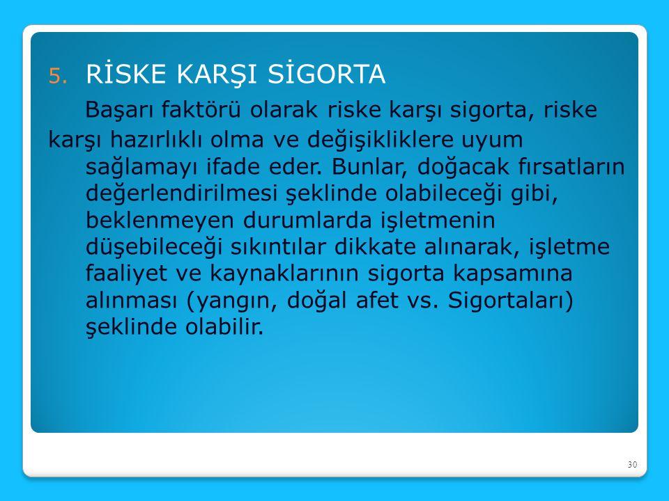 5. RİSKE KARŞI SİGORTA Başarı faktörü olarak riske karşı sigorta, riske karşı hazırlıklı olma ve değişikliklere uyum sağlamayı ifade eder. Bunlar, doğ