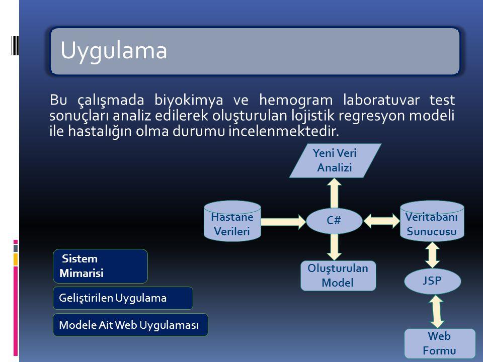 Veri tabanı sunucusuOracle XE Uygulama Geliştirme Ortamı, Kullanılan Programlama Dili Microsoft Visual Studio 2008, C# Web Uygulama Geliştirme Ortamı Web Programlama Eclipse Java Server Pages Sistem Bileşenleri Uygulama