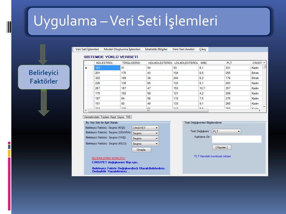 Uygulama – Veri Seti İşlemleri Kategorik Değerler