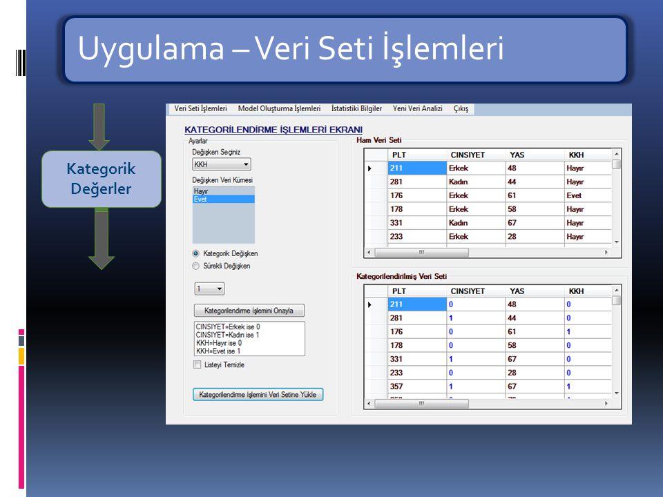 Uygulama – Veri Seti İşlemleri Referans Değerler