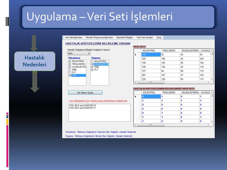 Uygulama – Veri Seti İşlemleri Model Oluşturma