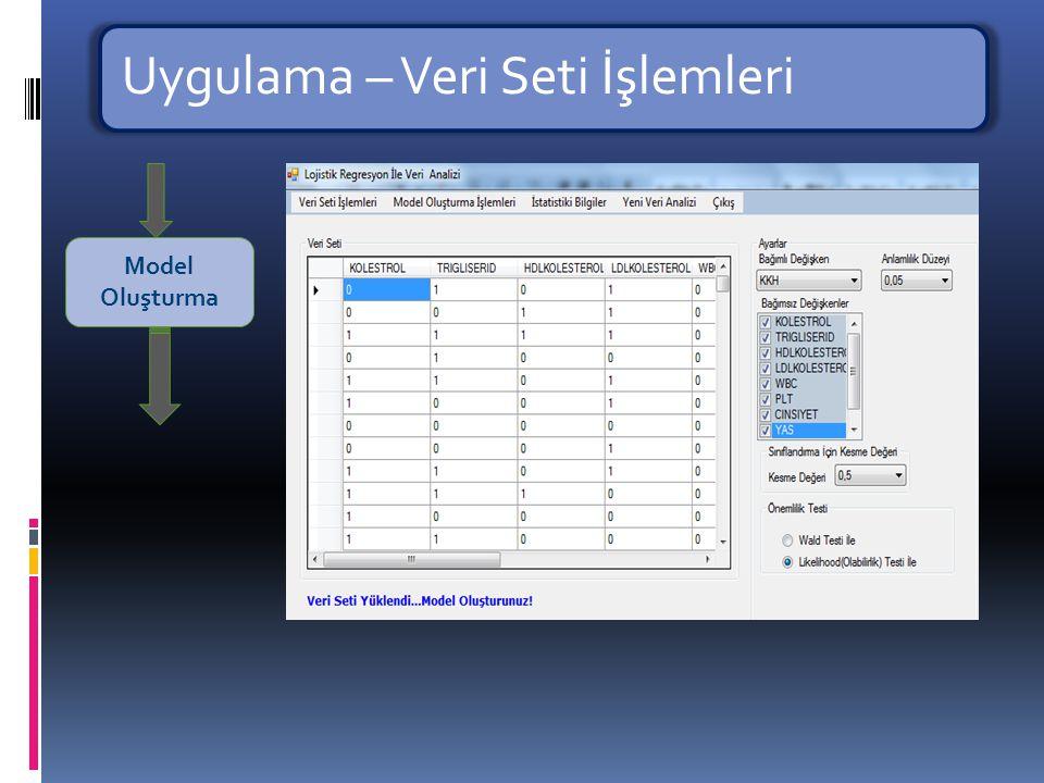 Oluşturulacak olan model için her bir test değişkenini modele dahil etmek, modelin önemliliğini yitirmesine neden olacaktır.