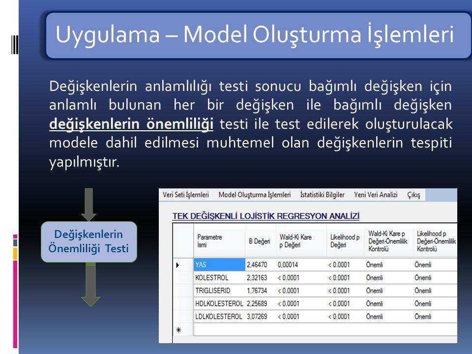 Uygulama – Model Oluşturma İşlemleri Lojistik Regresyon Analizi