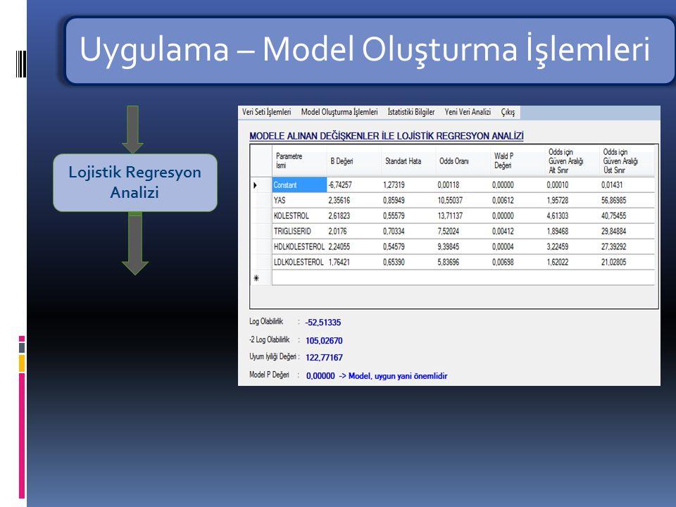 Uygulama – Model Oluşturma İşlemleri Doğru Sınıflandırma Oranı Oluşturulan lojistik regresyon modelindeki bağımsız test değişkenleri ile bağımlı değişken için olasılık analizi yapılarak veri setindeki koroner kalp hastası olma durumu değerleri ile analiz sonucu elde edilen değerler karşılaştırılmış ve Doğru Sınıflandırma Oranı hesaplanmıştır.