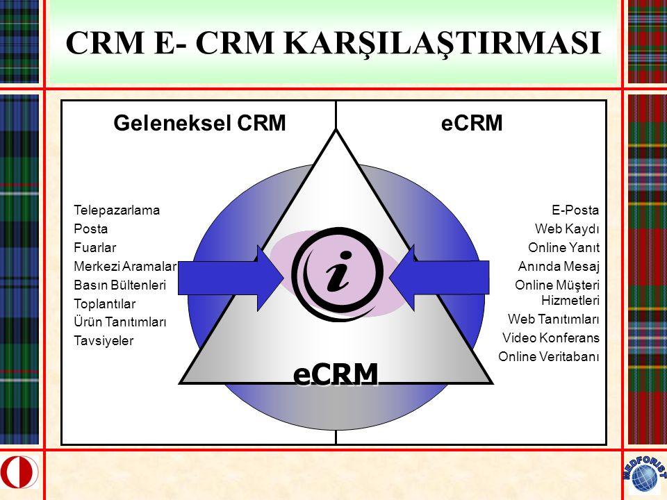 CRM E- CRM KARŞILAŞTIRMASIeCRM Geleneksel CRMeCRM Telepazarlama Posta Fuarlar Merkezi Aramalar Basın Bültenleri Toplantılar Ürün Tanıtımları Tavsiyele