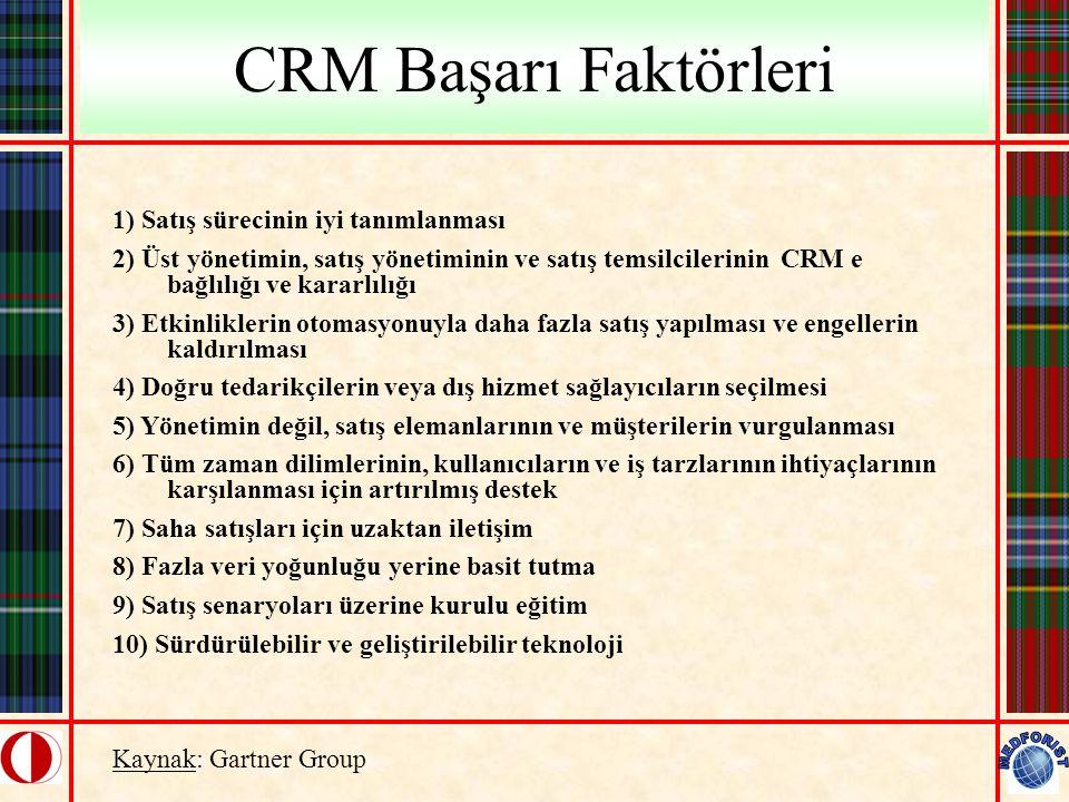 1) Satış sürecinin iyi tanımlanması 2) Üst yönetimin, satış yönetiminin ve satış temsilcilerinin CRM e bağlılığı ve kararlılığı 3) Etkinliklerin otoma