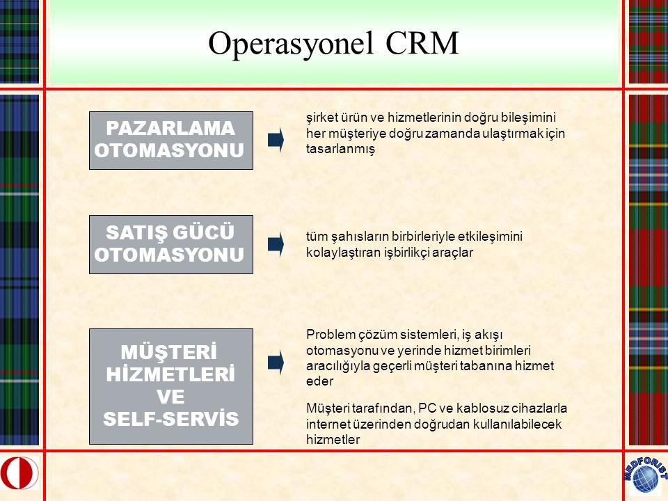 Operasyonel CRM PAZARLAMA OTOMASYONU şirket ürün ve hizmetlerinin doğru bileşimini her müşteriye doğru zamanda ulaştırmak için tasarlanmış SATIŞ GÜCÜ
