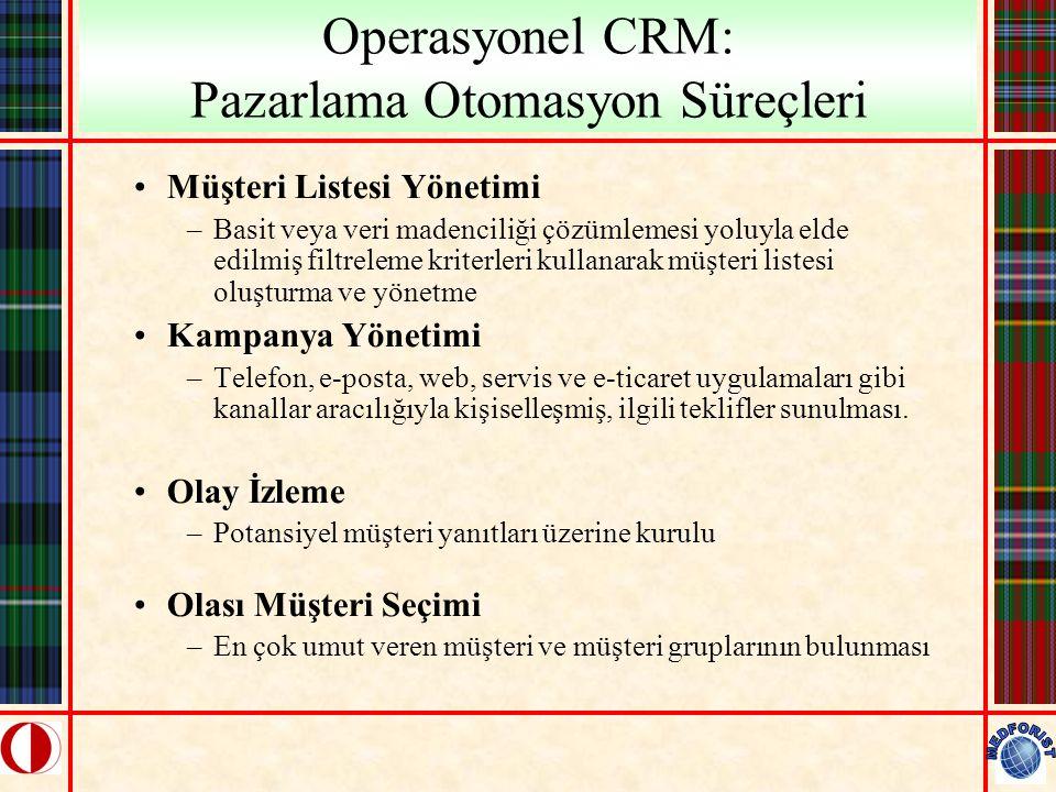Operasyonel CRM: Pazarlama Otomasyon Süreçleri Müşteri Listesi Yönetimi –Basit veya veri madenciliği çözümlemesi yoluyla elde edilmiş filtreleme krite