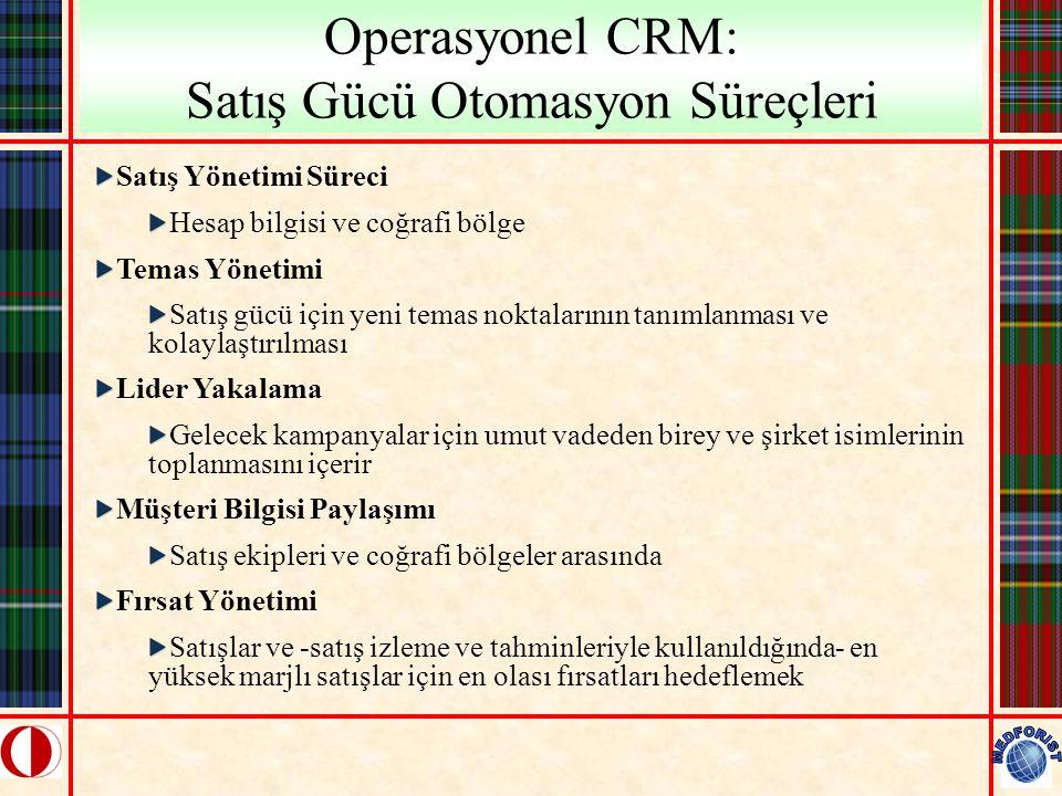Operasyonel CRM: Satış Gücü Otomasyon Süreçleri Satış Yönetimi Süreci Hesap bilgisi ve coğrafi bölge Temas Yönetimi Satış gücü için yeni temas noktala