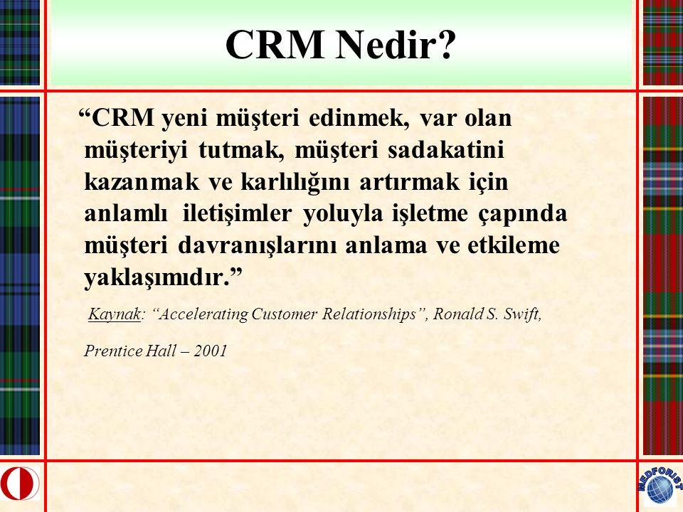 CRM Bileşenleri Kaynak: CRM Enstitüsü Türkiye, 2001 Araştırması İnsan %45 Teknoloji %31 İş Süreçleri %24