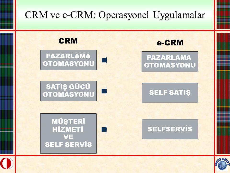 CRM ve e-CRM: Operasyonel Uygulamalar PAZARLAMA OTOMASYONU SATIŞ GÜCÜ OTOMASYONU MÜŞTERİ HİZMETİ VE SELF SERVİS CRM e-CRM PAZARLAMA OTOMASYONU SELF SA
